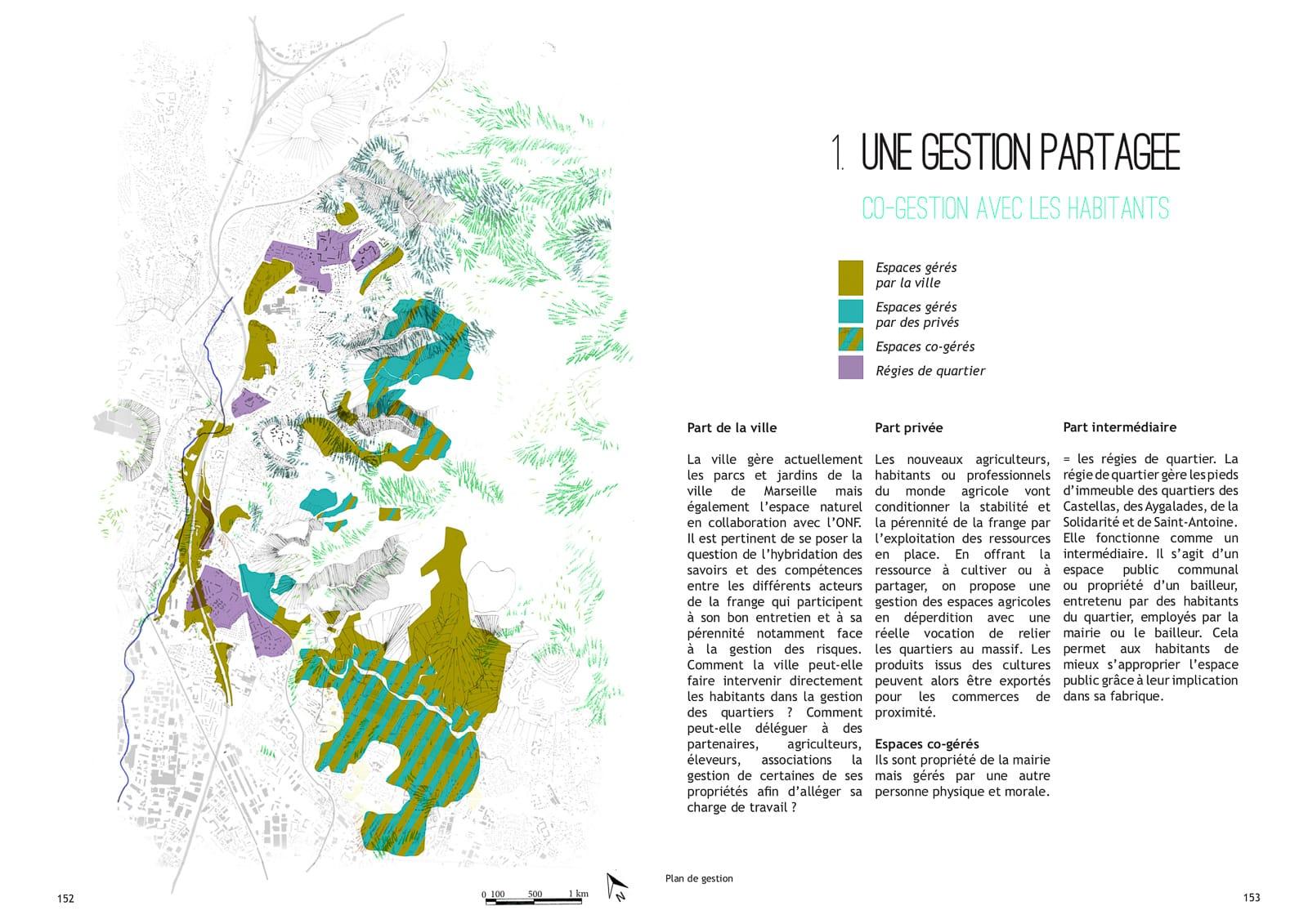 Frange ville nature Marseille plan de gestion®Hermeline Carpentier