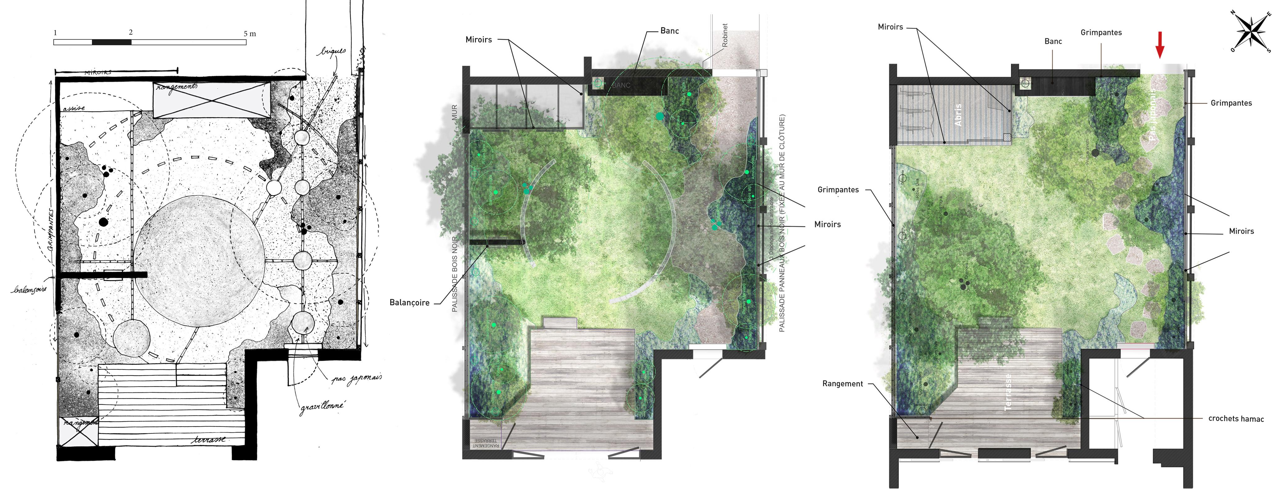 Étape-de-Conception-jardin-infini